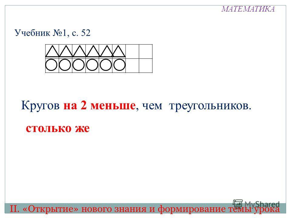 МАТЕМАТИКА Учебник 1, с. 52 II. «Открытие» нового знания и формирование темы урока Кругов на 2 меньше, чем треугольников. столько же