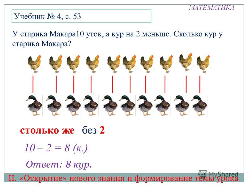 МАТЕМАТИКА II. «Открытие» нового знания и формирование темы урока Учебник 4, с. 53 У старика Макара10 уток, а кур на 2 меньше. Сколько кур у старика Макара? столько жебез 2 10 – 2 = 8 (к.) Ответ: 8 кур.