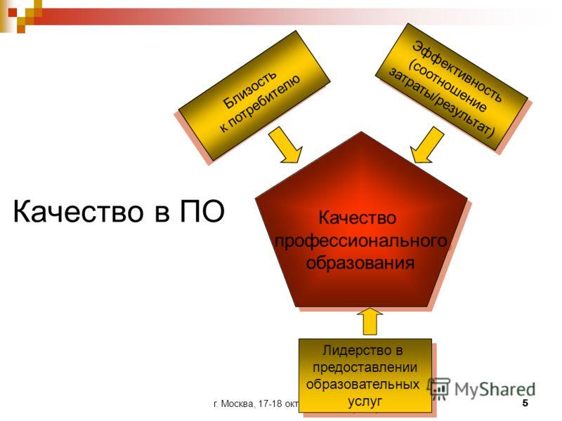 г. Москва, 17-18 октября 2011 г.5 Эффективность (соотношение затраты/результат) Эффективность (соотношение затраты/результат) Лидерство в предоставлении образовательных услуг Лидерство в предоставлении образовательных услуг Близость к потребителю Бли