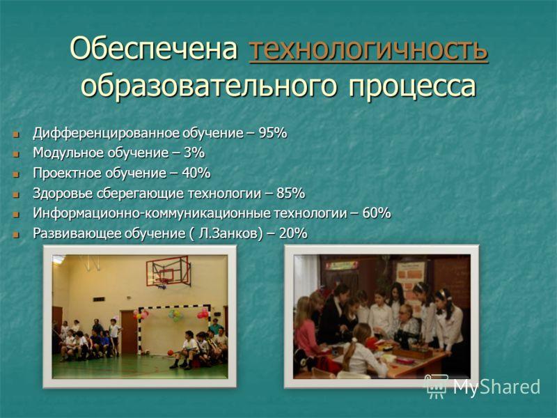 Обеспечена технологичность образовательного процесса технологичность Дифференцированное обучение – 95% Дифференцированное обучение – 95% Модульное обучение – 3% Модульное обучение – 3% Проектное обучение – 40% Проектное обучение – 40% Здоровье сберег