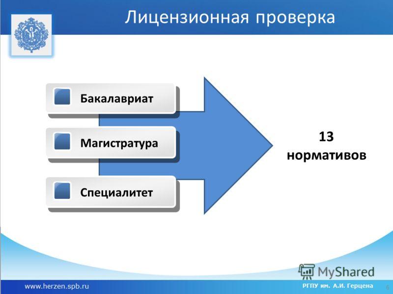 Лицензионная проверка БакалавриатМагистратураСпециалитет 13 нормативов 6