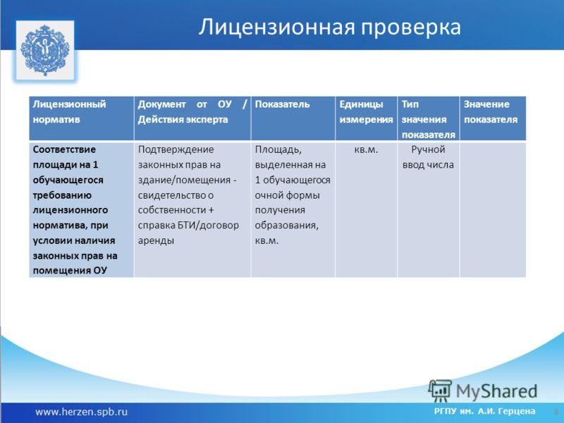 Лицензионная проверка Лицензионный норматив Документ от ОУ / Действия эксперта Показатель Единицы измерения Тип значения показателя Значение показателя Соответствие площади на 1 обучающегося требованию лицензионного норматива, при условии наличия зак