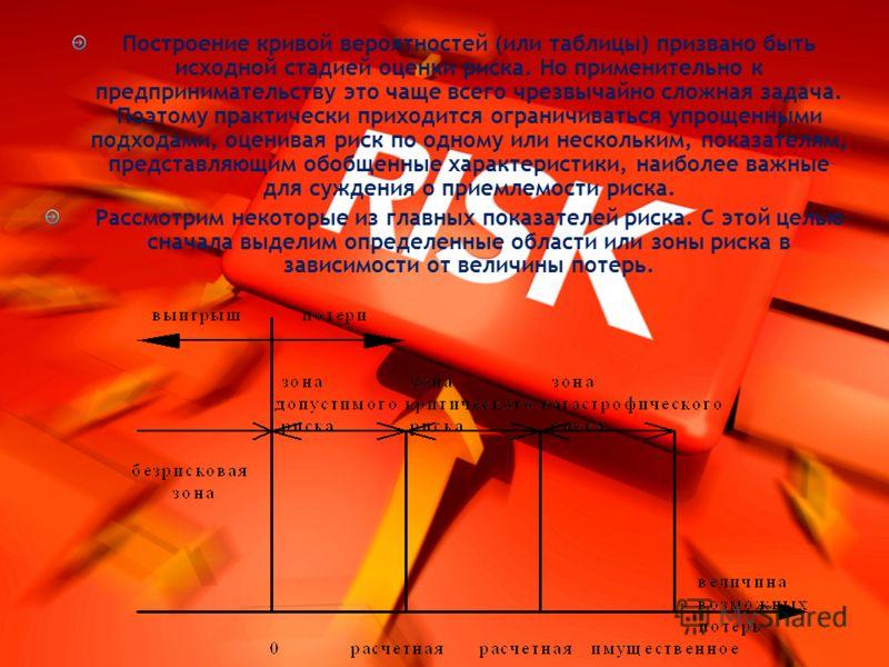 Построение кривой вероятностей (или таблицы) призвано быть исходной стадией оценки риска. Но применительно к предпринимательству это чаще всего чрезвычайно сложная задача. Поэтому практически приходится ограничиваться упрощенными подходами, оценивая