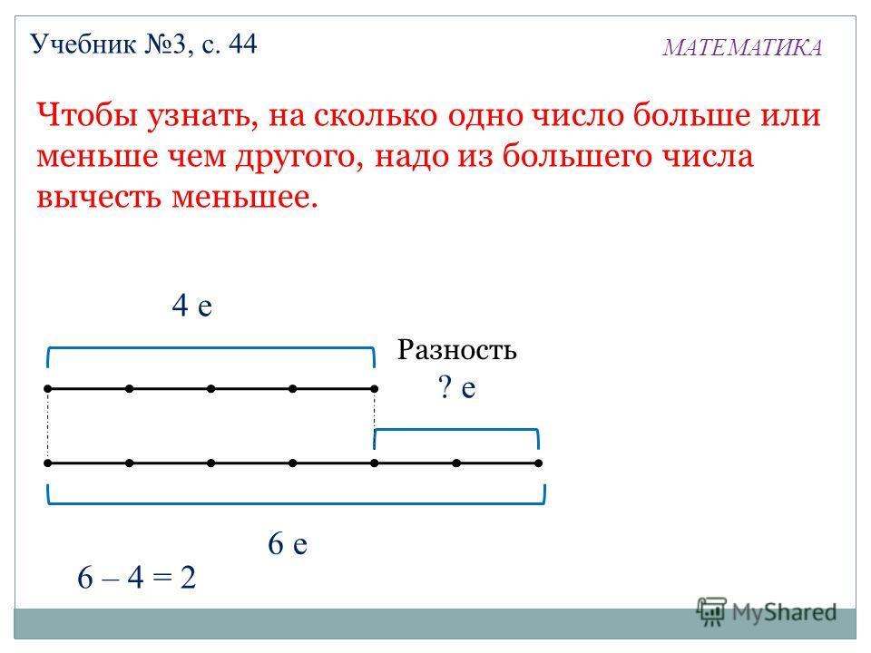 МАТЕМАТИКА Учебник 3, с. 44 Чтобы узнать, на сколько одно число больше или меньше чем другого, надо из большего числа вычесть меньшее. 6 е 4 е ? е 6 – 4 = 2 Разность