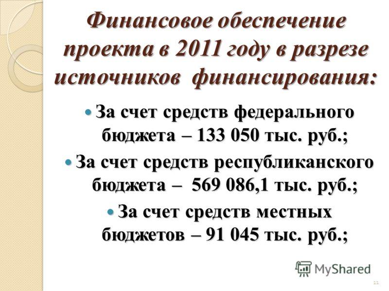 11 Финансовое обеспечение проекта в 2011 году в разрезе источников финансирования: За счет средств федерального бюджета – 133 050 тыс. руб.; За счет средств федерального бюджета – 133 050 тыс. руб.; За счет средств республиканского бюджета – 569 086,