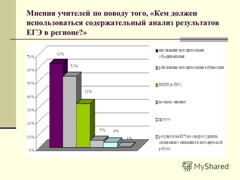 Мнения учителей по поводу того, «Кем должен использоваться содержательный анализ результатов ЕГЭ в регионе?»