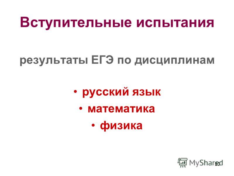 Вступительные испытания результаты ЕГЭ по дисциплинам русский язык математика физика 30