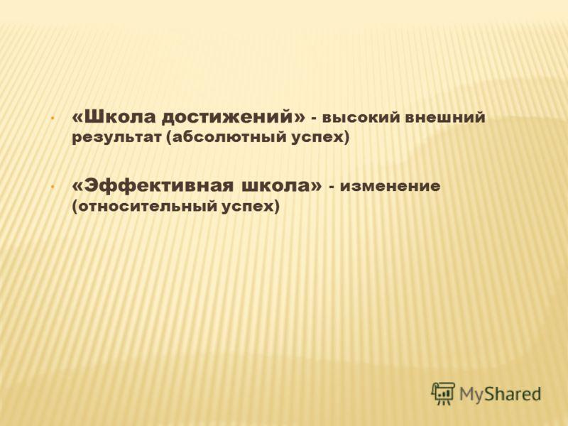 «Школа достижений» - высокий внешний результат (абсолютный успех) «Эффективная школа» - изменение (относительный успех)