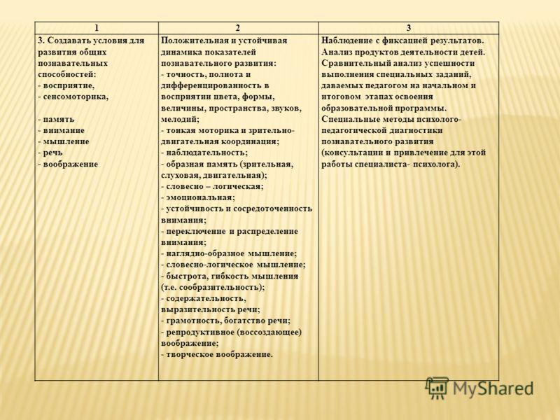 123 3. Создавать условия для развития общих познавательных способностей: - восприятие, - сенсомоторика, - память - внимание - мышление - речь - воображение Положительная и устойчивая динамика показателей познавательного развития: - точность, полнота