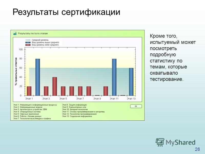 26 Кроме того, испытуемый может посмотреть подробную статистику по темам, которые охватывало тестирование. Результаты сертификации