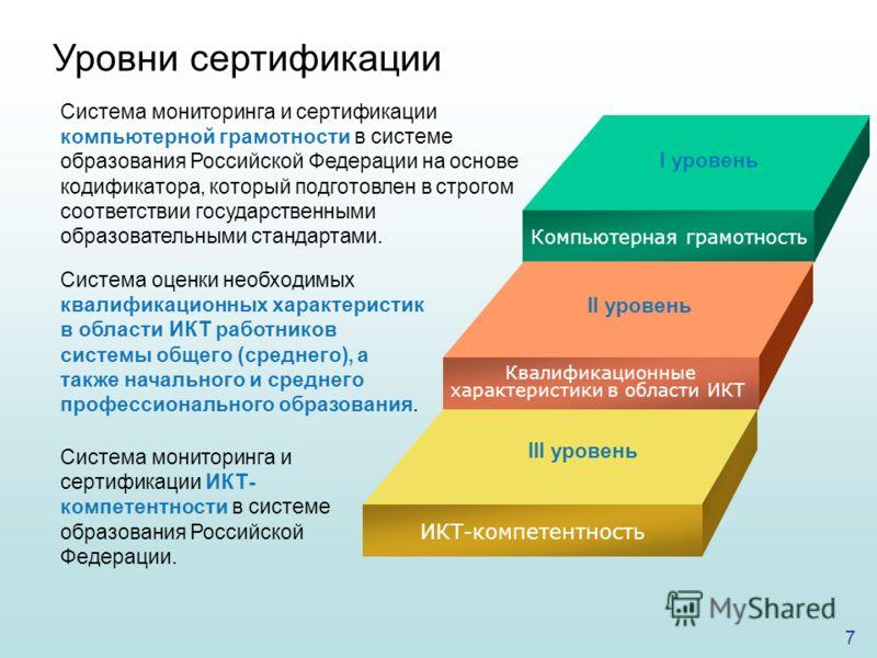 7 Система оценки необходимых квалификационных характеристик в области ИКТ работников системы общего (среднего), а также начального и среднего профессионального образования. Уровни сертификации Компьютерная грамотность Квалификационные характеристики