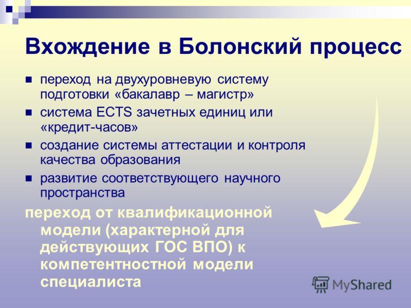 презентация на тему болонское образование