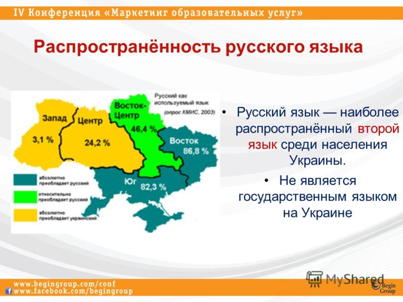Распространённость русского языка Русский язык наиболее распространённый второй язык среди населения Украины. Не является государственным языком на Украине