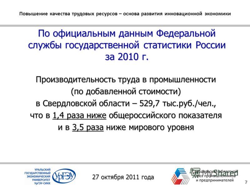 По официальным данным Федеральной службы государственной статистики России за 2010 г. Производительность труда в промышленности (по добавленной стоимости) в Свердловской области – 529,7 тыс.руб./чел., что в 1,4 раза ниже общероссийского показателя и