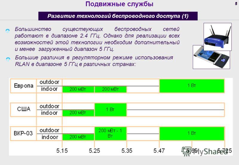 5 Подвижные службы Большинство существующих беспроводных сетей работают в диапазоне 2.4 ГГц. Однако для реализации всех возможностей этой технологии необходим дополнительный и менее загруженный диапазон 5 ГГц. Большие различия в регуляторном режиме и