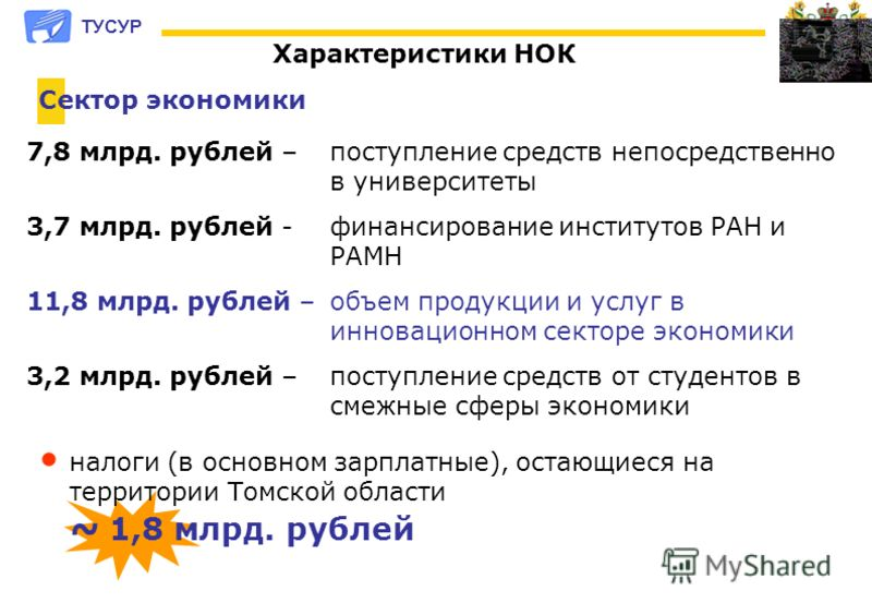 7,8 млрд. рублей – поступление средств непосредственно в университеты 3,7 млрд. рублей - финансирование институтов РАН и РАМН 11,8 млрд. рублей – объем продукции и услуг в инновационном секторе экономики 3,2 млрд. рублей – поступление средств от студ