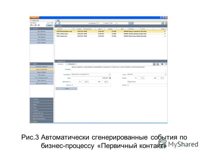 Рис.3 Автоматически сгенерированные события по бизнес-процессу «Первичный контакт»