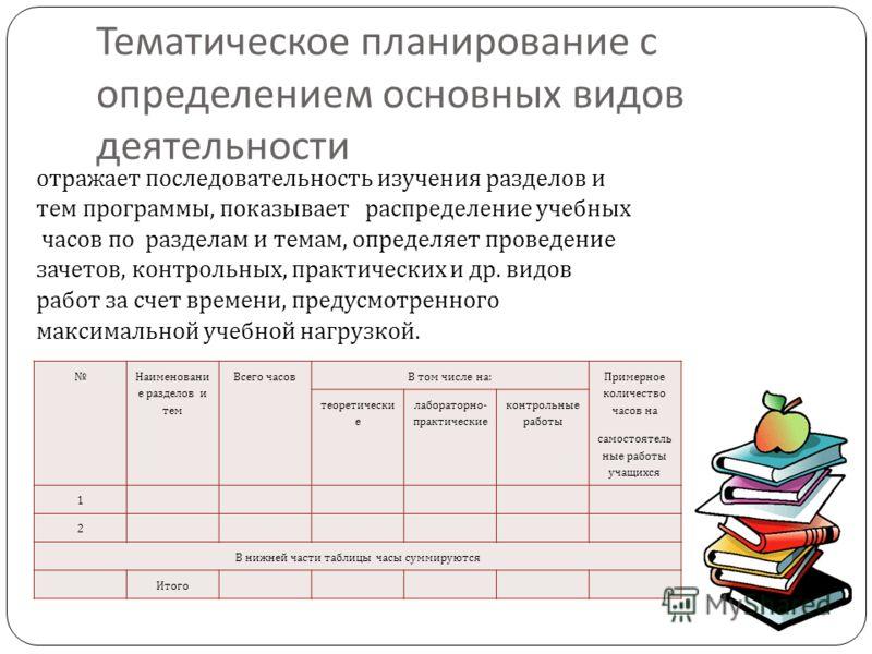 Тематическое планирование с определением основных видов деятельности отражает последовательность изучения разделов и тем программы, показывает распределение учебных часов по разделам и темам, определяет проведение зачетов, контрольных, практических и