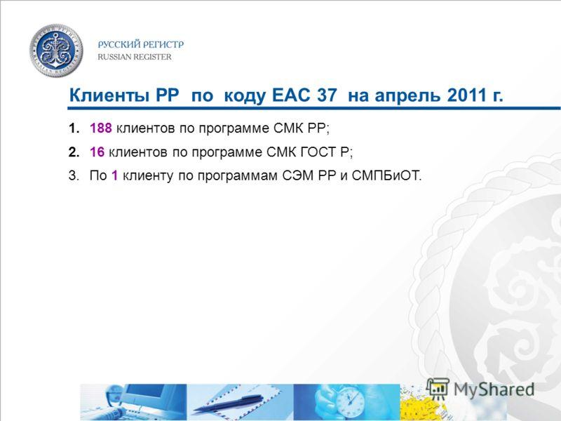 1.188 клиентов по программе СМК РР; 2.16 клиентов по программе СМК ГОСТ Р; 3.По 1 клиенту по программам СЭМ РР и СМПБиОТ. Клиенты РР по коду EAC 37 на апрель 2011 г.