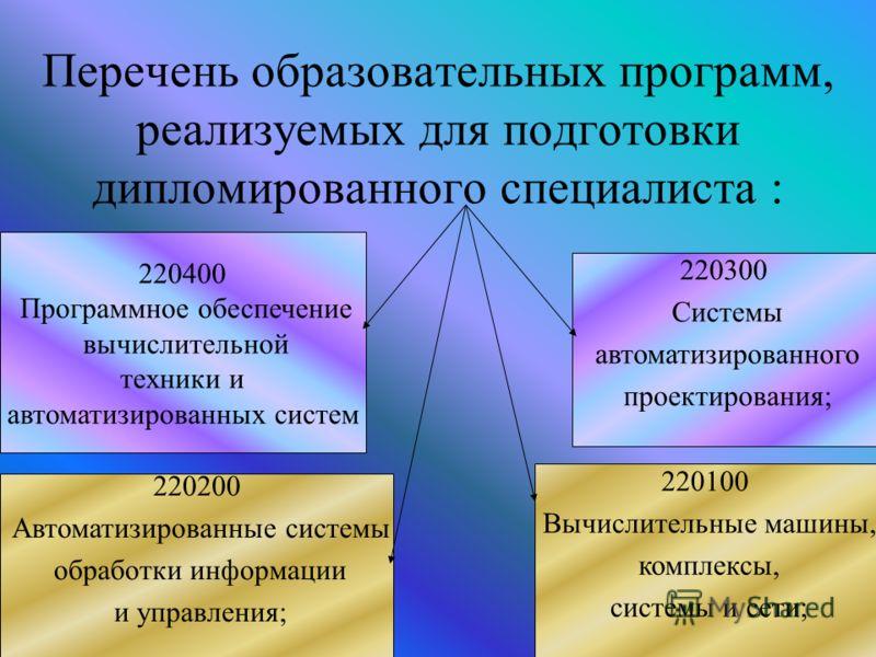 Информатика и вычислительная техника Профессия «Информатика и вычислительная техника» Основные требования : 654600
