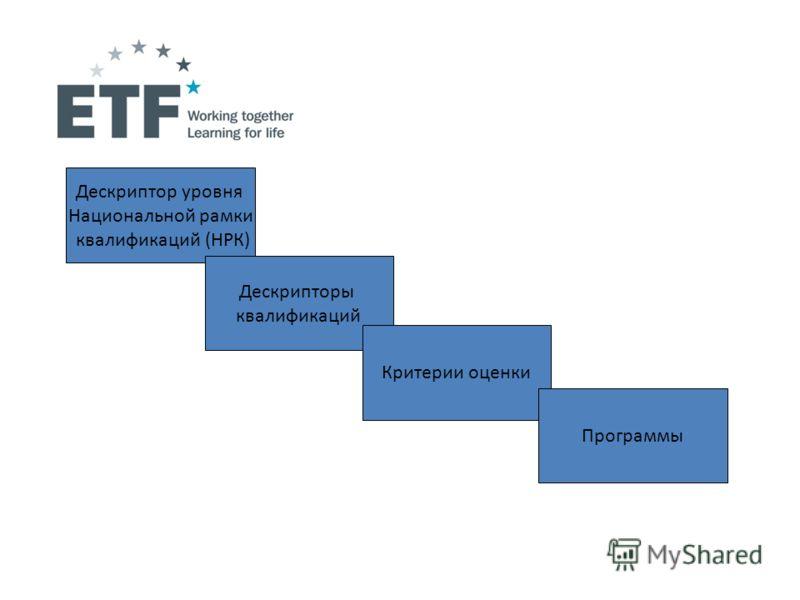 Дескриптор уровня Национальной рамки квалификаций (НРК) Дескрипторы квалификаций Критерии оценки Программы