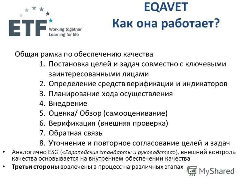 EQAVET Как она работает? Общая рамка по обеспечению качества 1.Постановка целей и задач совместно с ключевыми заинтересованными лицами 2.Определение средств верификации и индикаторов 3.Планирование хода осуществления 4.Внедрение 5.Оценка/ Обзор (само