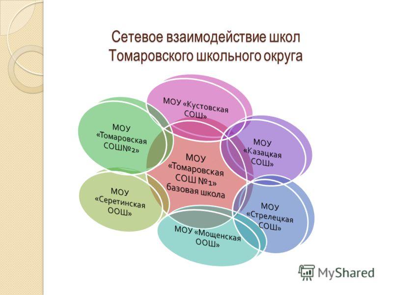 Сетевое взаимодействие школ Томаровского школьного округа