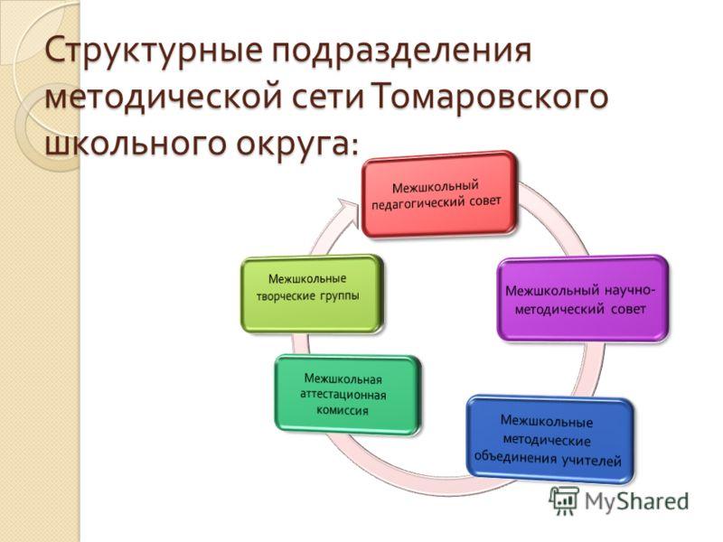 Структурные подразделения методической сети Томаровского школьного округа :