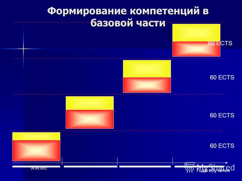 24.09.2012 Формирование компетенций в базовой части Годы обучения 60 ECTS