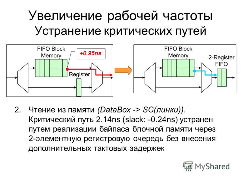2.Чтение из памяти (DataBox -> SC(линки)). Критический путь 2.14ns (slack: -0.24ns) устранен путем реализации байпаса блочной памяти через 2-элементную регистровую очередь без внесения дополнительных тактовых задержек +0.95ns