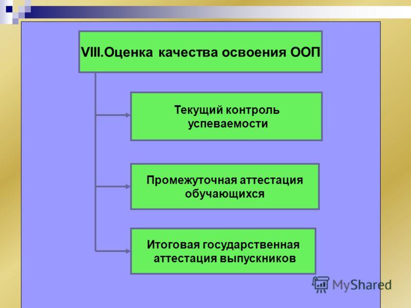 VIII.Оценка качества освоения ООП Текущий контроль успеваемости Промежуточная аттестация обучающихся Итоговая государственная аттестация выпускников