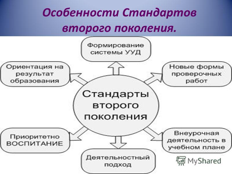 Особенности Стандартов второго поколения.