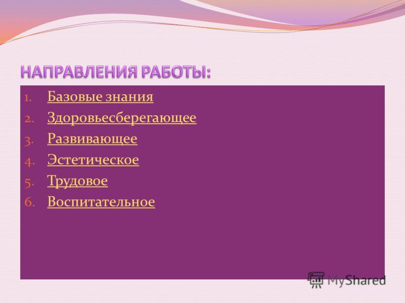 1. Базовые знания Базовые знания 2. Здоровьесберегающее Здоровьесберегающее 3. Развивающее Развивающее 4. Эстетическое Эстетическое 5. Трудовое Трудовое 6. Воспитательное Воспитательное