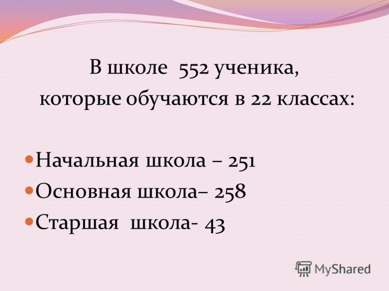 В школе 552 ученика, которые обучаются в 22 классах: Начальная школа – 251 Основная школа– 258 Старшая школа- 43