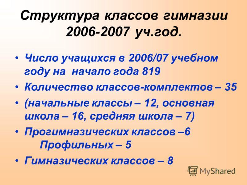 Структура классов гимназии 2006-2007 уч.год. Число учащихся в 2006/07 учебном году на начало года 819 Количество классов-комплектов – 35 (начальные классы – 12, основная школа – 16, средняя школа – 7) Прогимназических классов –6 Профильных – 5 Гимназ
