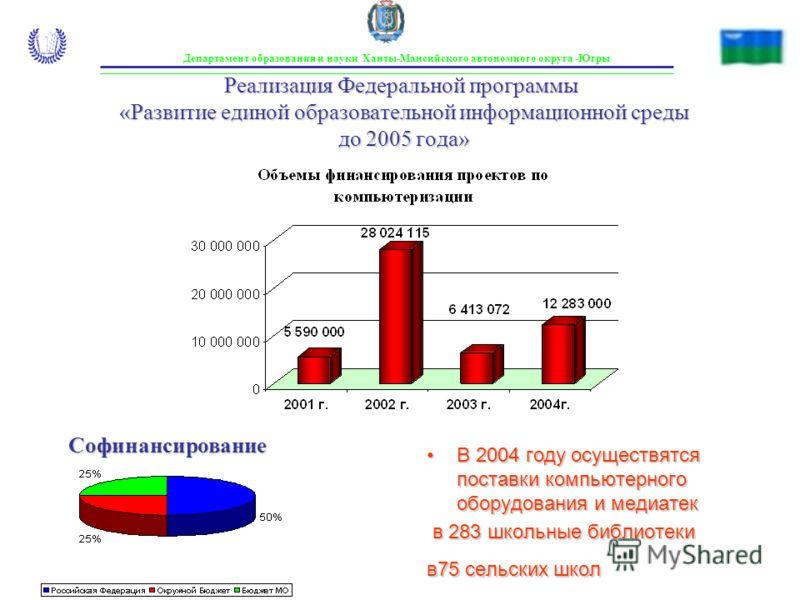 Департамент образования и науки Ханты-Мансийского автономного округа -Югры Реализация Федеральной программы «Развитие единой образовательной информационной среды до 2005 года» В 2004 году осуществятся поставки компьютерного оборудования и медиатекВ 2