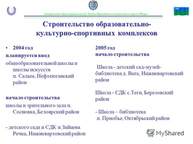 Департамент образования и науки Ханты-Мансийского автономного округа -Югры Строительство образовательно- культурно-спортивных комплексов 2004 год2004 год планируется ввод общеобразовательной школы и школы искусств п. Салым, Нефтеюганский район начало