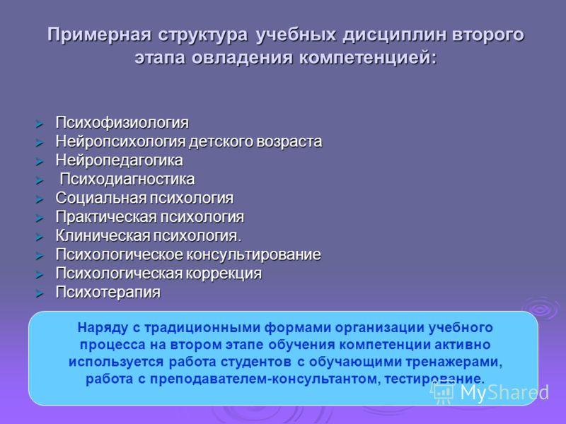 Примерная структура учебных дисциплин второго этапа овладения компетенцией: Психофизиология Психофизиология Нейропсихология детского возраста Нейропсихология детского возраста Нейропедагогика Нейропедагогика Психодиагностика Психодиагностика Социальн