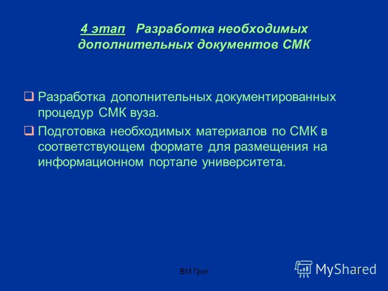 3 этап Разработке обязательных документов по ИСО 9001:2008 Управление документацией СМК (но лучше в 1 этапе); Управление записями; Внутренние аудиты; Управление несоответствующей продукцией; Корректирующие и предупреждающие действия (КД и ПД); Руково