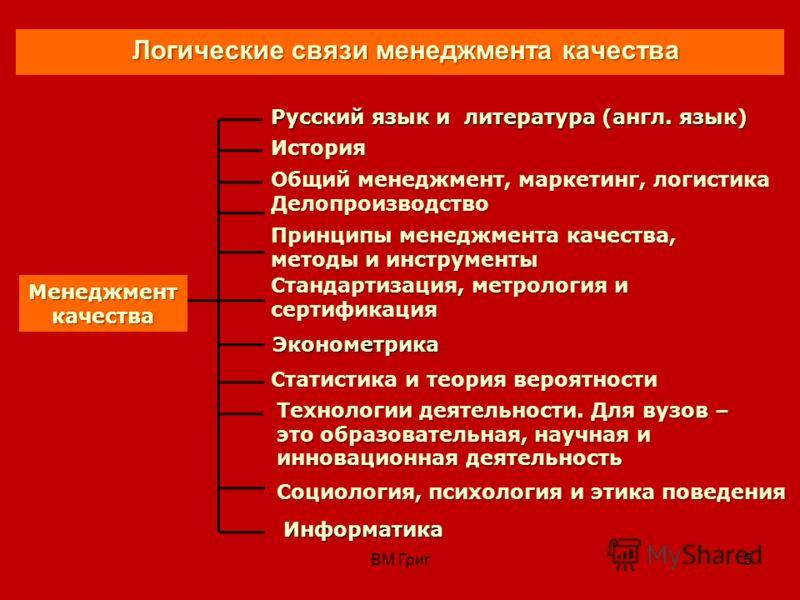 ВМ Григ4 V Строительство: 35 ЗАО