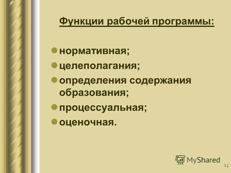 12 Функции рабочей программы: нормативная; целеполагания; определения содержания образования; процессуальная; оценочная.
