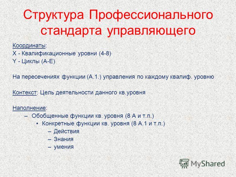 Структура Профессионального стандарта управляющего Координаты: Х - Квалификационные уровни (4-8) Y - Циклы (А-Е) На пересечениях функции (А.1.) управления по каждому квалиф. уровню Контекст: Цель деятельности данного кв.уровня Наполнение: –Обобщенные
