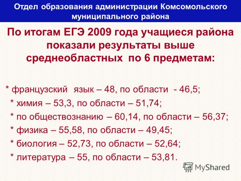 Отдел образования администрации Комсомольского муниципального района По итогам ЕГЭ 2009 года учащиеся района показали результаты выше среднеобластных по 6 предметам: * французский язык – 48, по области - 46,5; * химия – 53,3, по области – 51,74; * по