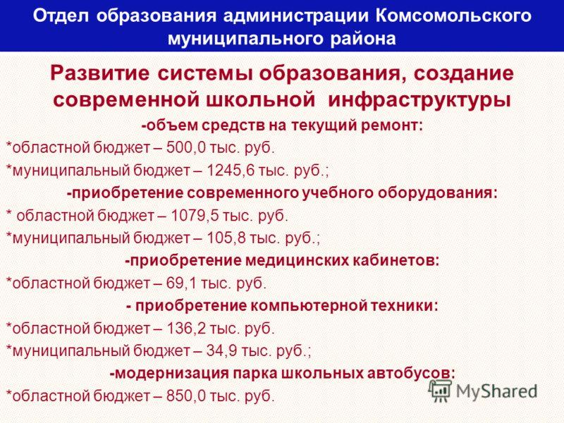 Отдел образования администрации Комсомольского муниципального района Развитие системы образования, создание современной школьной инфраструктуры -объем средств на текущий ремонт: *областной бюджет – 500,0 тыс. руб. *муниципальный бюджет – 1245,6 тыс.