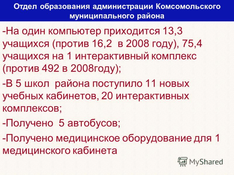 Отдел образования администрации Комсомольского муниципального района -На один компьютер приходится 13,3 учащихся (против 16,2 в 2008 году), 75,4 учащихся на 1 интерактивный комплекс (против 492 в 2008году); -В 5 школ района поступило 11 новых учебных