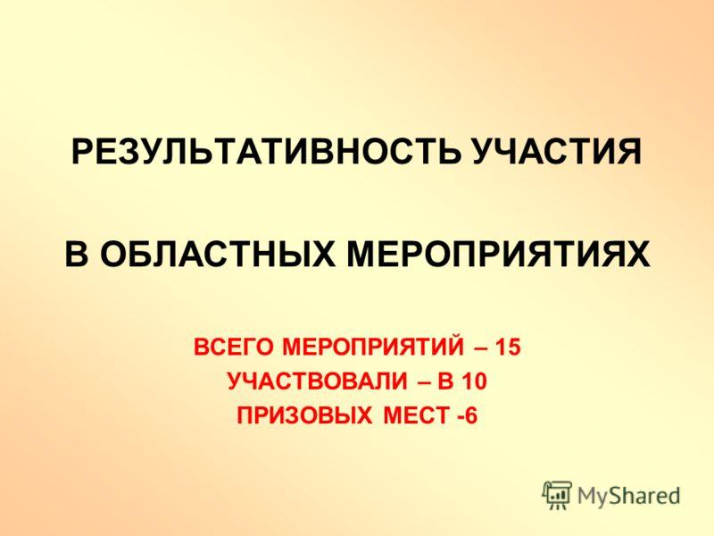 РЕЗУЛЬТАТИВНОСТЬ УЧАСТИЯ В ОБЛАСТНЫХ МЕРОПРИЯТИЯХ ВСЕГО МЕРОПРИЯТИЙ – 15 УЧАСТВОВАЛИ – В 10 ПРИЗОВЫХ МЕСТ -6