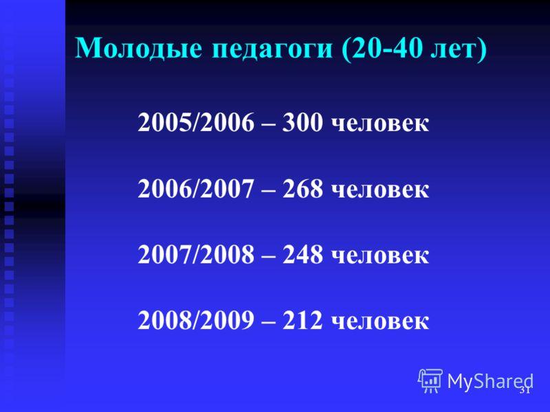31 Молодые педагоги (20-40 лет) 2005/2006 – 300 человек 2006/2007 – 268 человек 2007/2008 – 248 человек 2008/2009 – 212 человек