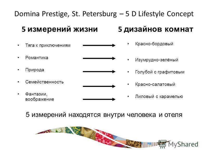 Domina Prestige, St. Petersburg – 5 D Lifestyle Concept Красно-бордовый Изумрудно-зелёный Голубой с графитовым Красно-салатовый Лиловый с карамелью 5 дизайнов комнат Тяга к приключениям Романтика Природа Семейственность Фантазии, воображение 5 измере