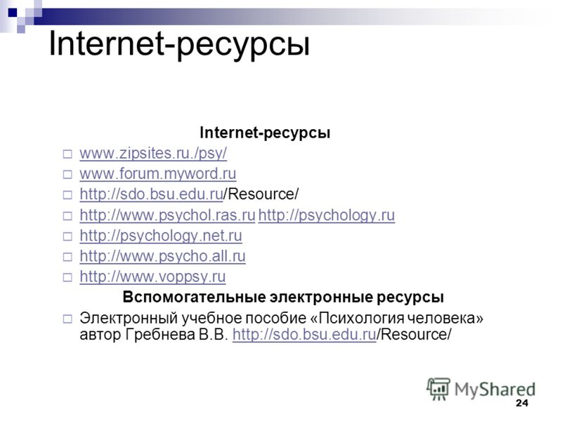 24 Internet-ресурсы www.zipsites.ru./psy/ www.zipsites.ru./psy/ www.forum.myword.ru www.forum.myword.ru http://sdo.bsu.edu.ru/Resource/ http://sdo.bsu