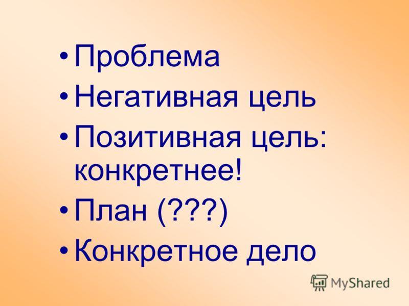 Проблема Негативная цель Позитивная цель: конкретнее! План (???) Конкретное дело